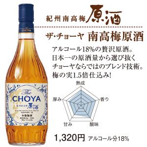 TheCHOYA 南高梅原酒